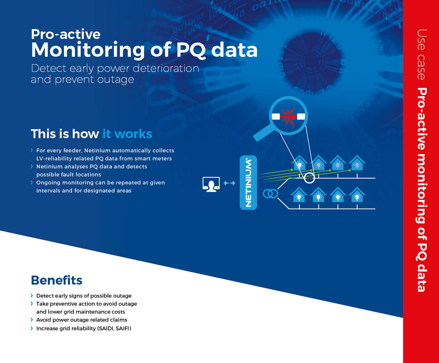 Pro-active Monitoring of PQ data